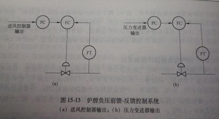 不锈钢蒸汽发生器安全控制介绍
