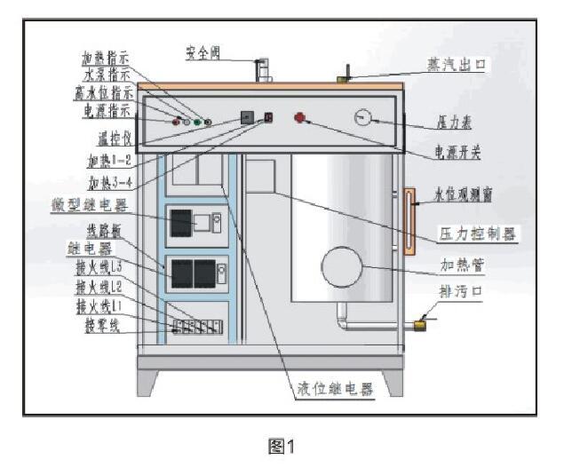 蒸汽发生器工作原理和保养