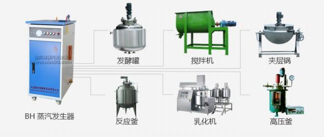 生物化工热能解决方案,生物化工蒸汽解决方案