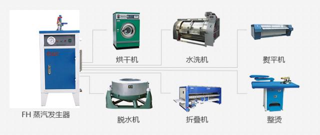 服装洗涤行业蒸汽发生器------服装整烫