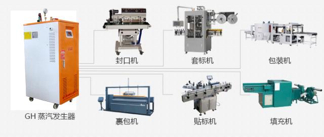 包装机械热能解决方案,包装机械蒸汽解决方案